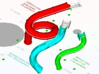 Waterslide CAD